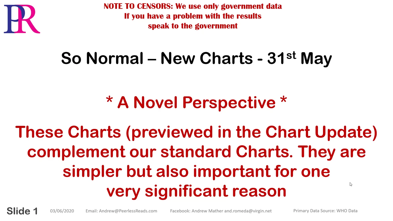 Covid-19 A New Style of Chart – So Normal