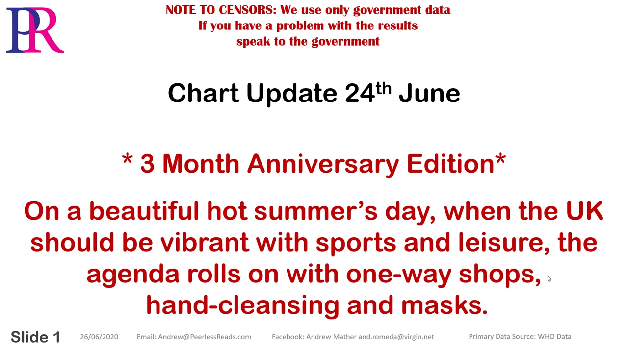 Covid 19 – Chart Update – 24th June – 3 Month Anniversary Edition 26–6-2020