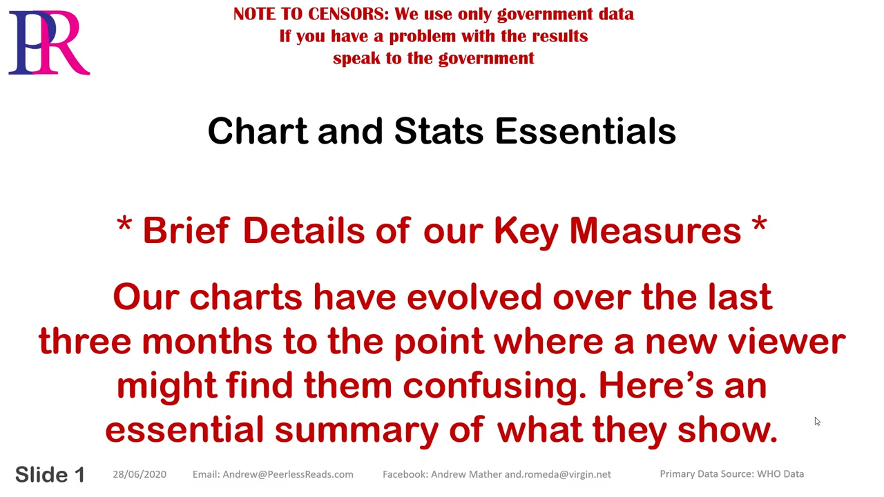 Covid 19 – Chart and Stats Essentials 28-6-2020