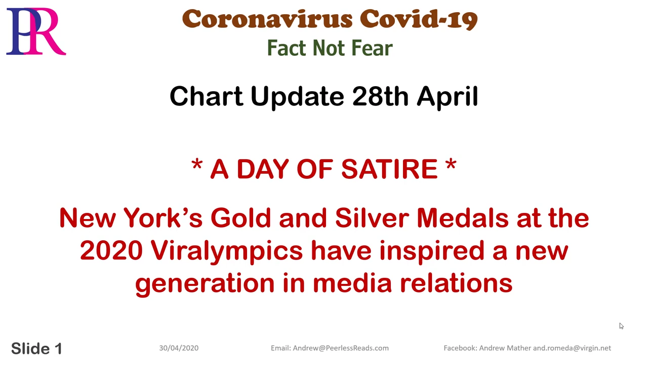 Peerless Reads Coronavirus Fact Not Fear – Chart Update 28th April – New York Cuomo Realm of Fantasy
