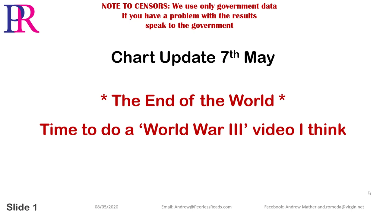 Peerless Reads Covid-19 Chart Update 7th May – The End of the World