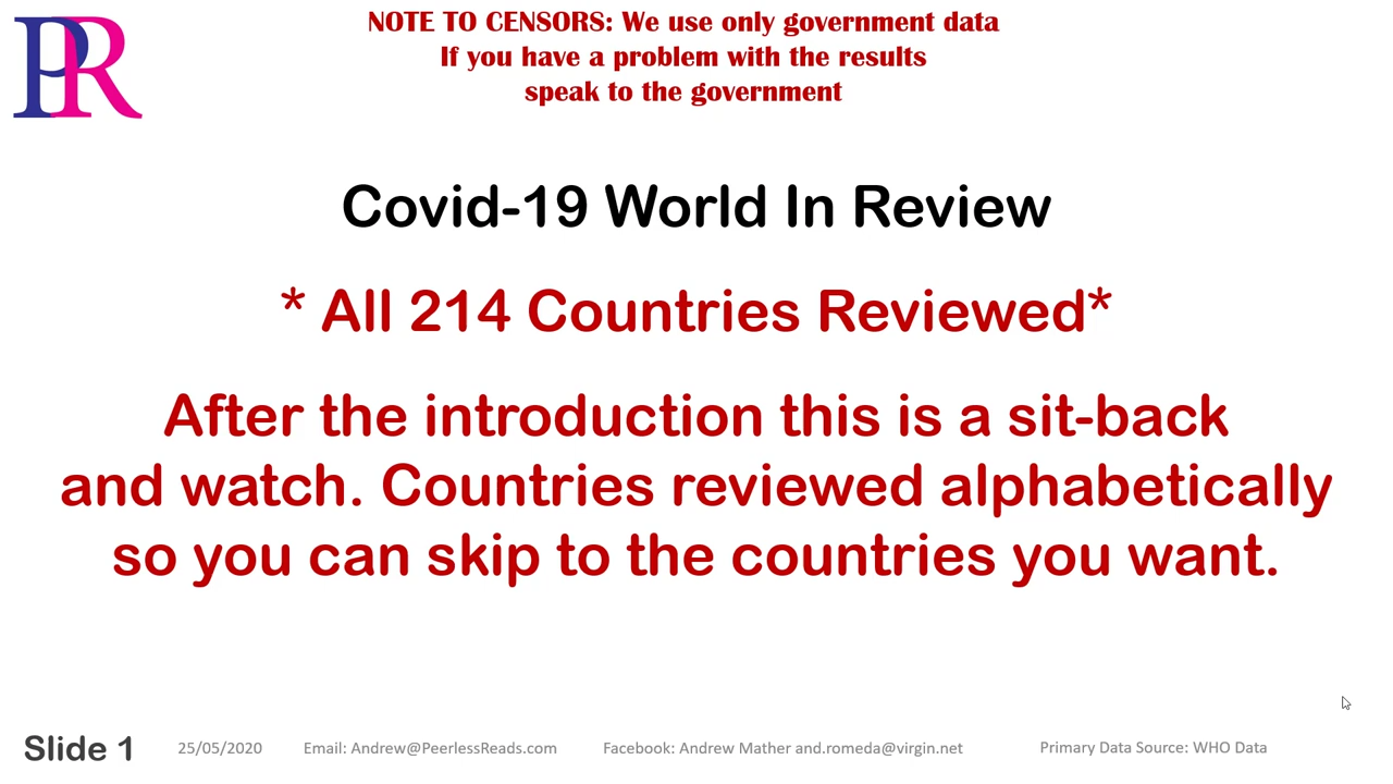 Peerless Reads Covid-19 World In Review – 214 Sophisticated Charts