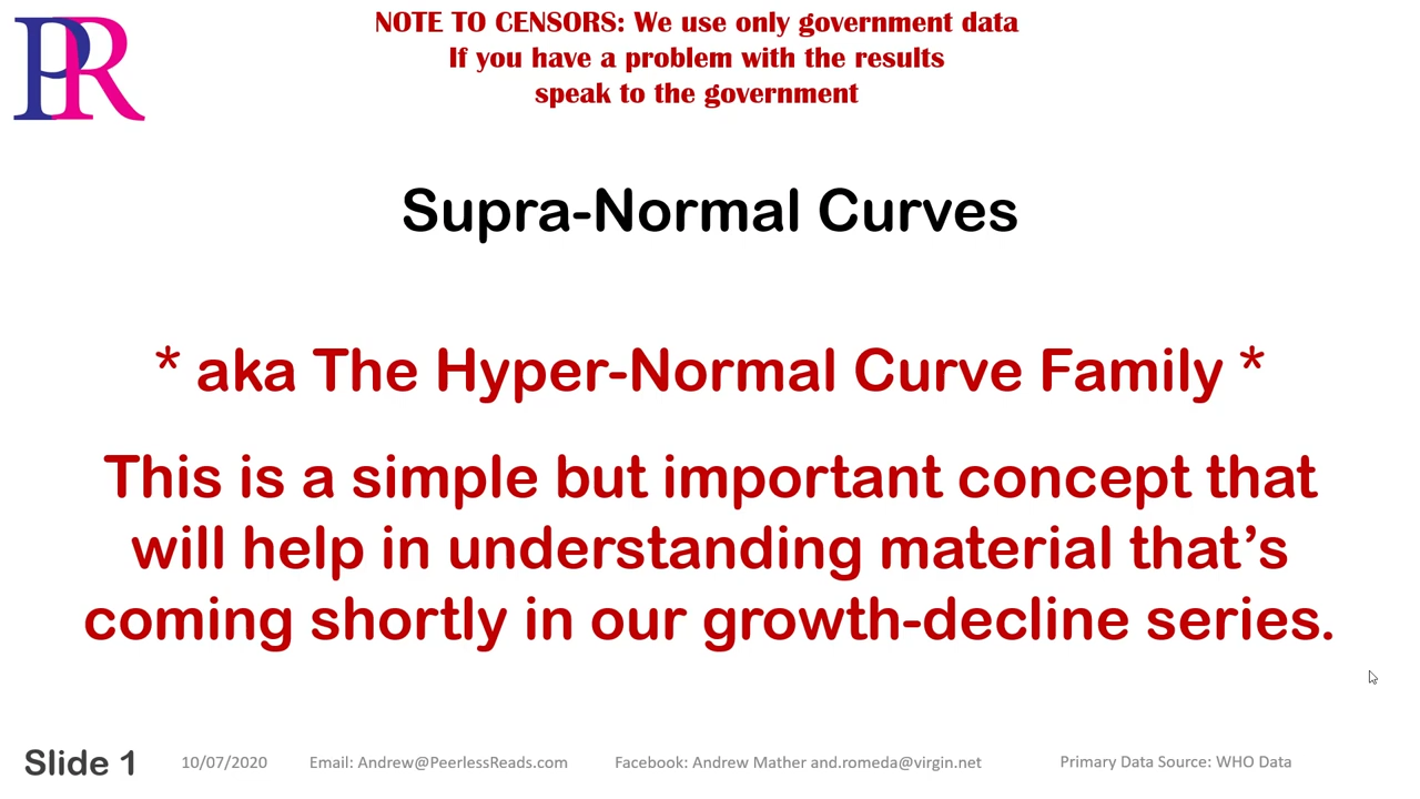 Covid 19 – Supra-Normal Curves – Exponential and Normal are related 10-7-2020