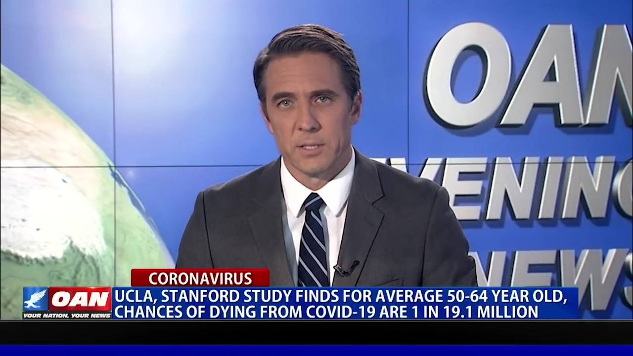 UCLA, Stanford study finds for average 50-64 year old, chances of dying from COVID-19 are 1 in 19.1M 4-9-2020