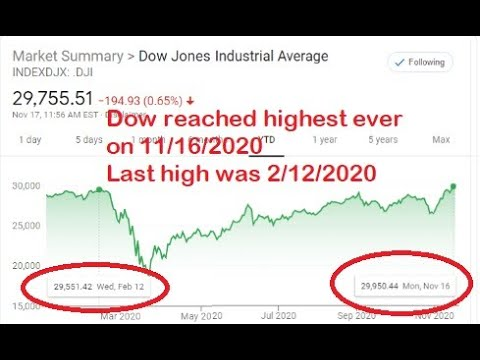 11/17/2020 – Dow inches 30K! Dominion EE's freaking out! CGI Dorsey! 17-11-2020