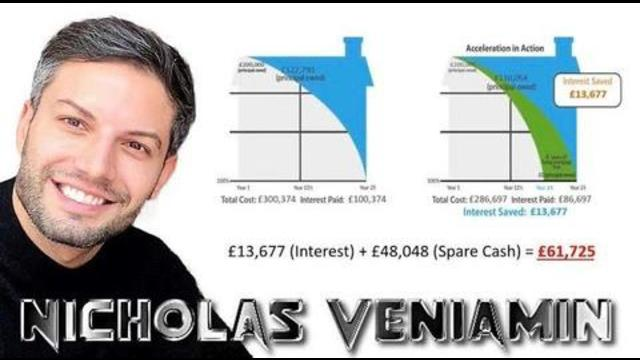 Adam & James Expose Bank Secrets on Financial Investments, Mortgage Loans with Nicholas Veniamin 8-12-2020