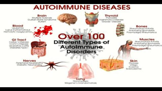 The effects of the Covid Vax in the coming months? How about Auto Immune Disorders out the wazoo?