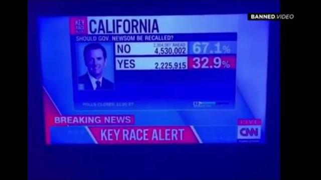 YES to Recall Drops 400K Votes LIVE on TV