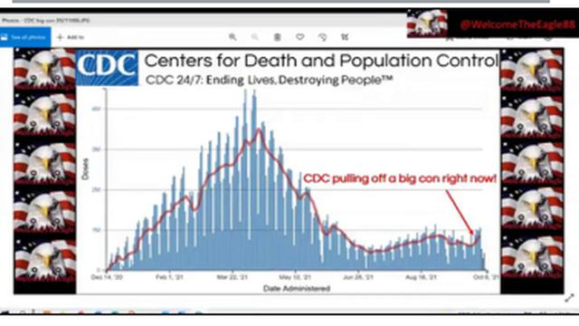 BOMBSHELL !! CDC IS PULLING OFF THE BIGGEST CON RIGHT IN FRONT OF YOUR EYES !! MUST WATCH !! 8-10-2021